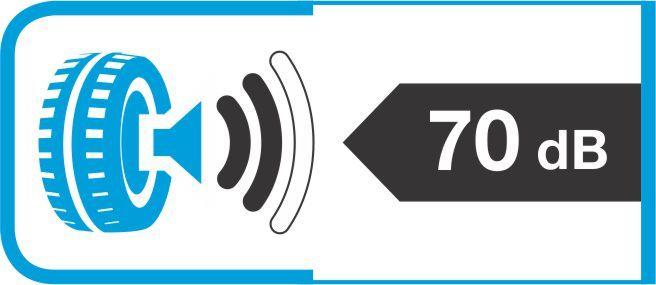 Hrup 70